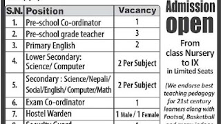 Teacher Vacancy on Various Schools