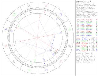 Calendario Tebaico.Appunti Di Astrologia Solo In Italia Puo Accadere Il