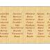 Ετυμολογία ονομάτων: Δείτε τι σημαίνει το όνομά σας