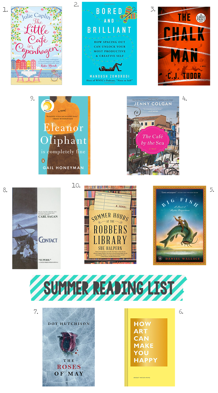 Summer reading list chick lit, non-fiction, mystery, literary fiction, thriller, art, science fiction, beach reads