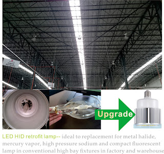 100W LED high bay lamp also know as LED HID retrofit lamp  special designed  to replacement for conventional high bay HID lamp  such as high pressure  sodium   TEK LIGHTING TECHNOLOGY CO LTD. Tek Lighting Technology Co Ltd. Home Design Ideas