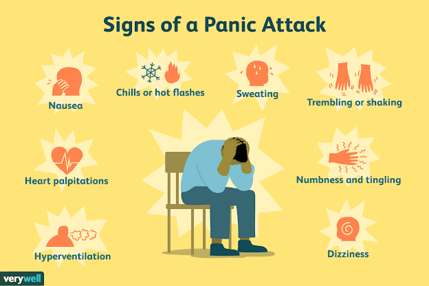 gafacom image result for Treatment of Panic Disorders