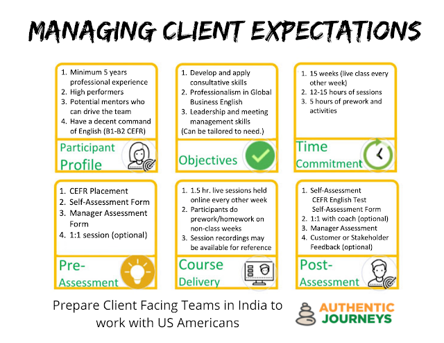 Client Facing Training Program for Offshore Teams in India