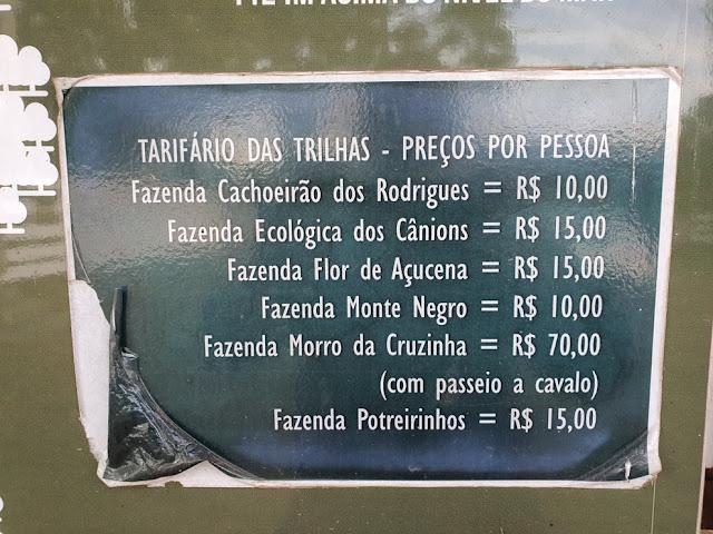 Desnível dos Rios Silveira e Divisa