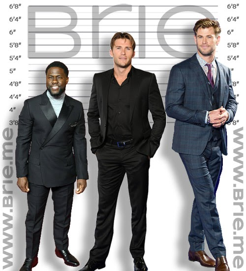 Kevin Hart, Scott Eastwood, Chris Hemsworth height comparison