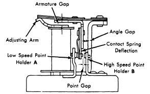 1982 Club Car Wiring Diagram also Ford Motorcraft 2150 Carburetor Diagram also 1039331 Explanation Of Engine Electrical additionally Toyota Nippondenso 1963 74 Alternator besides 37777 1994 Ford Explorer Electrical. on ford motorcraft alternator wiring diagram