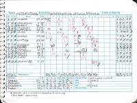 Pirates vs. Metropolitans, 08-15-15. Pirates win, 8-1.