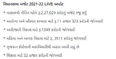 Gujarat Government Budget App