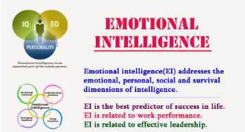 Emotional Intelligence theory of Daniel Goleman's ,Concept of emotional intelligence,Origin of emotional intelligence,Characteristics of emotional skills