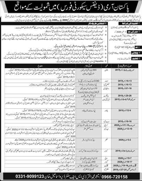 Pakistan Army Defence Security Force Jobs 2019