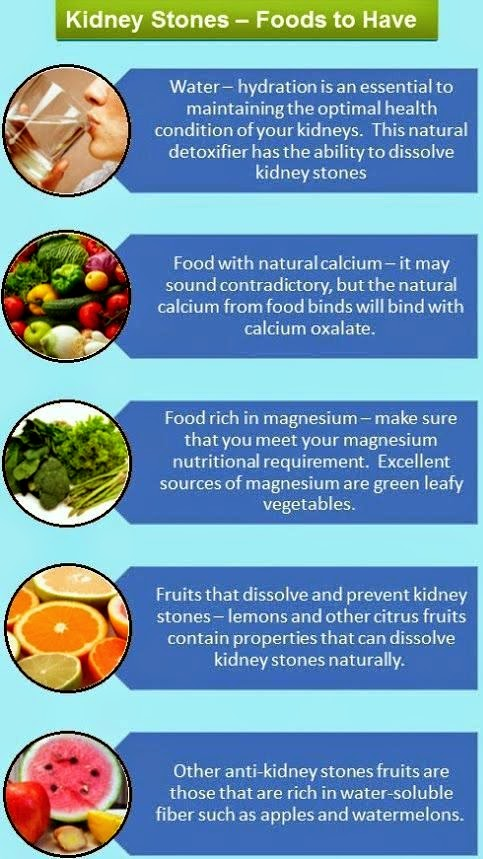 Kidney Stone Diet: Foods To Eat During Kidney Stones