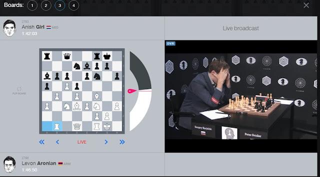 Interfaz proporcionado pro WorldChess para seguir el Torneo de Candidatos