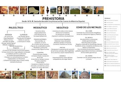PDF CODIGO HAMMURABI DE EL