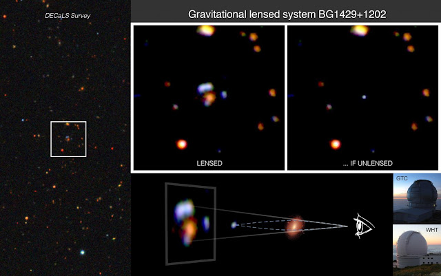 One of the brightest distant galaxies known discovered