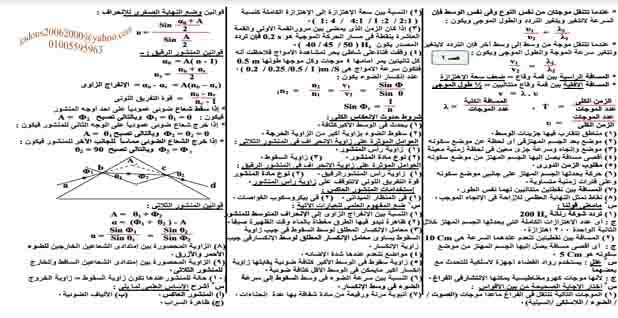 مراجعة ليلة الامتحان للصف الثانى الثانوى فيزياء الترم الثانى 2020