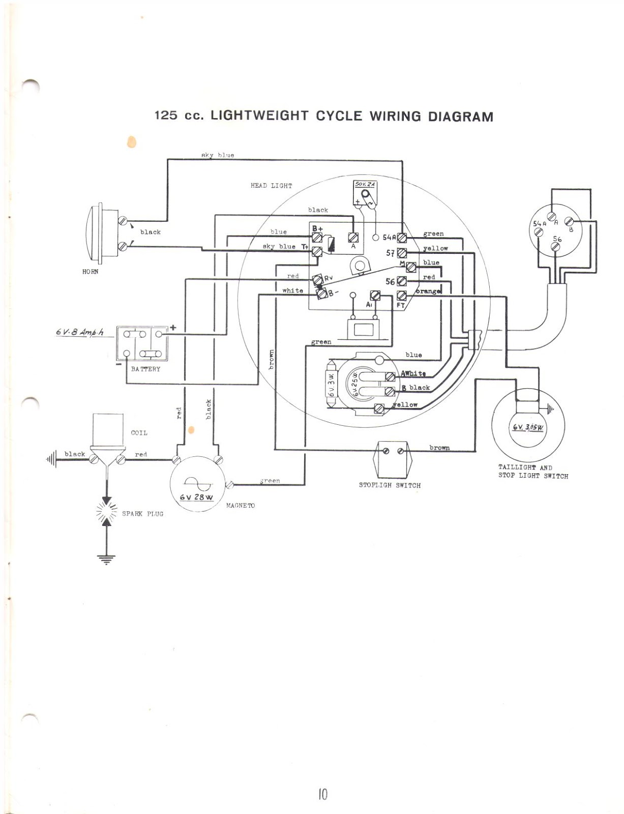 Koso Replica Wiring Diagram