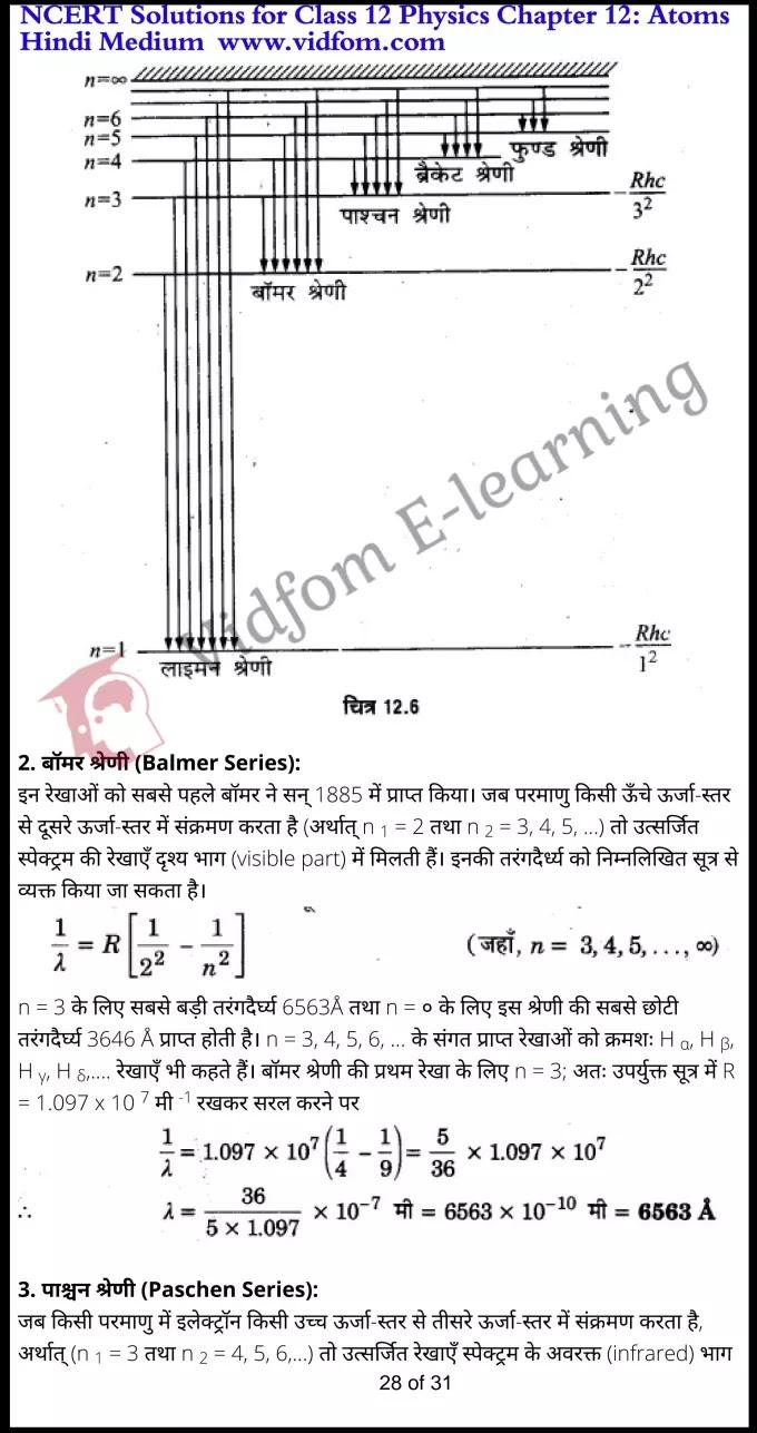 class 12 physics chapter 12 light hindi medium 28