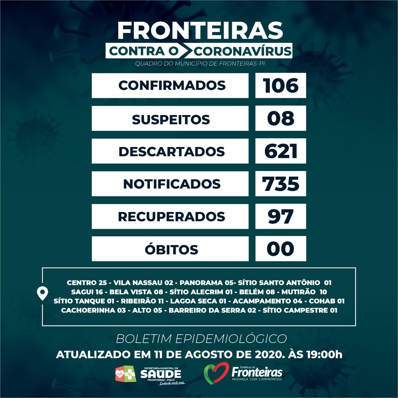 FRONTEIRAS (PI) - BOLETIM EPIDEMIOLÓGICO  DE 11/08/2020
