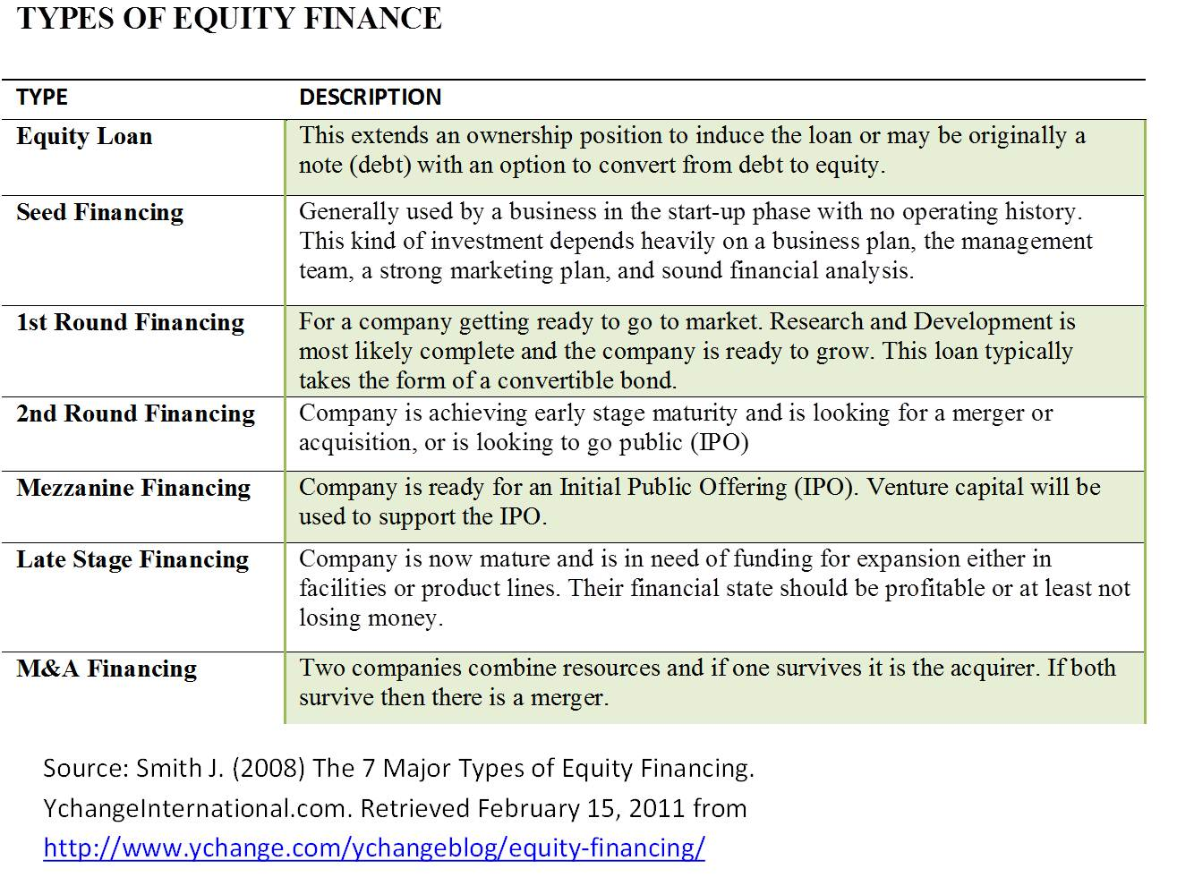 Venture Capital Fund Of Funds