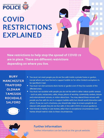 Manchester restrictions explained GMP with pretty drawing of 2 people