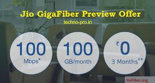 Reliance Jio GigaFiber : Jio Gigafiber plans | Launch date | Speed...