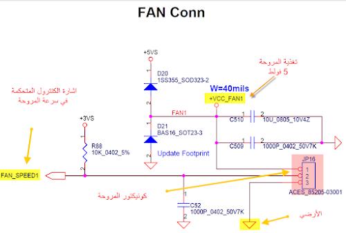 fan connector