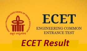 AP ECET Online Application Form