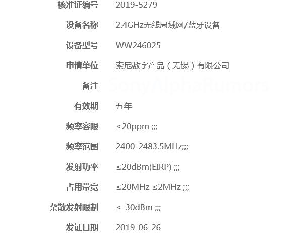 Информация о новой камере Sony
