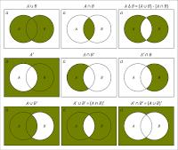 Fitri's Blog: Matematika himpunan elemen dan bilangan
