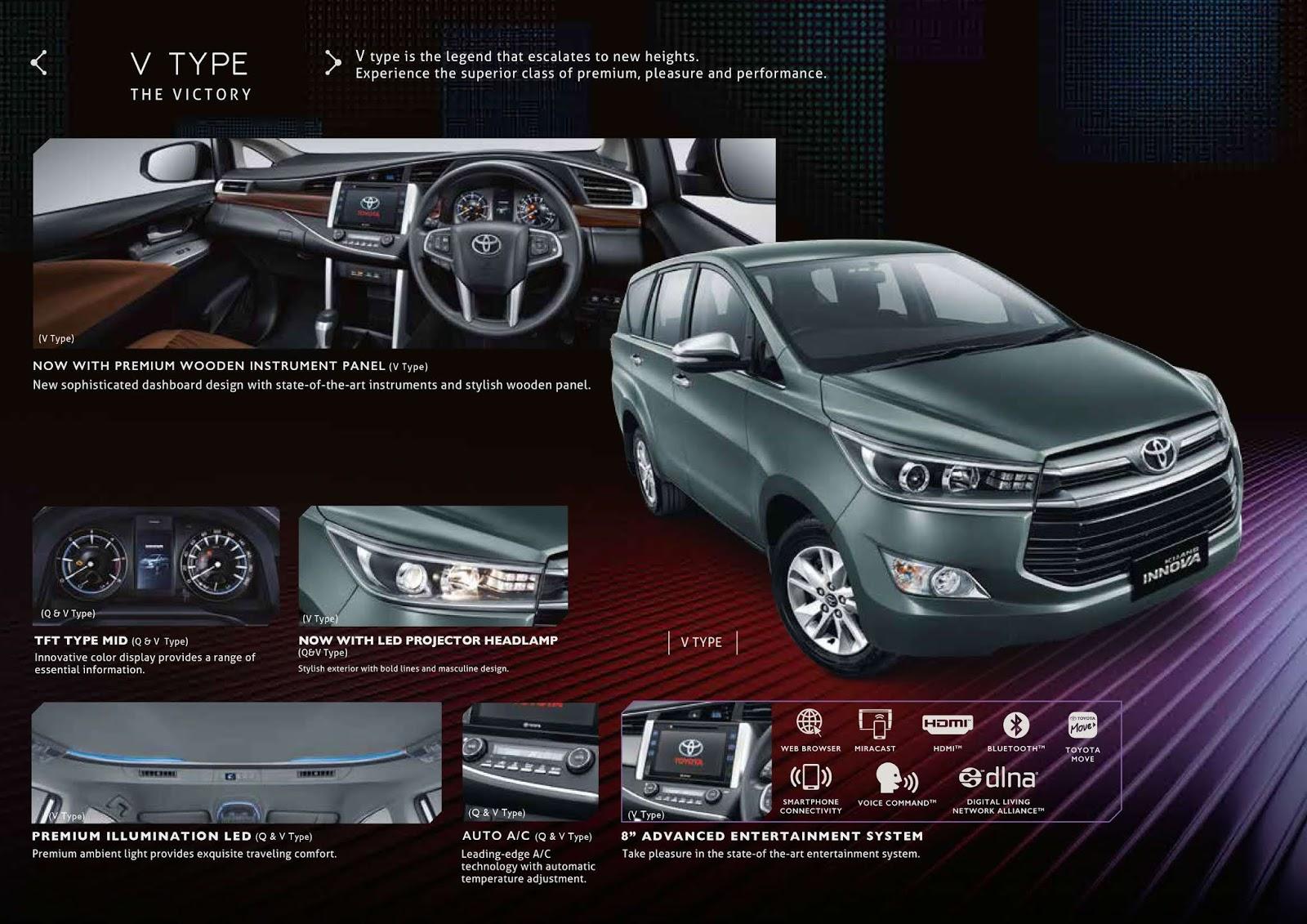 New Innova - Info Promo & Harga Toyota Innova Bali 2020