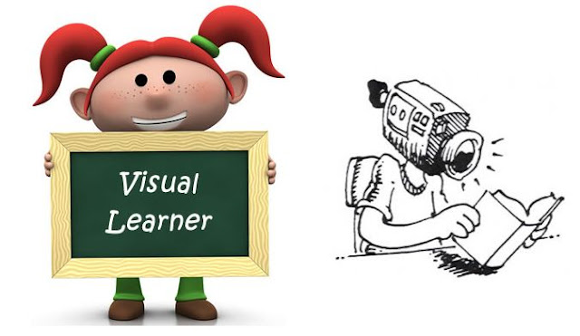 Feature and Region Selection for Visual Learning