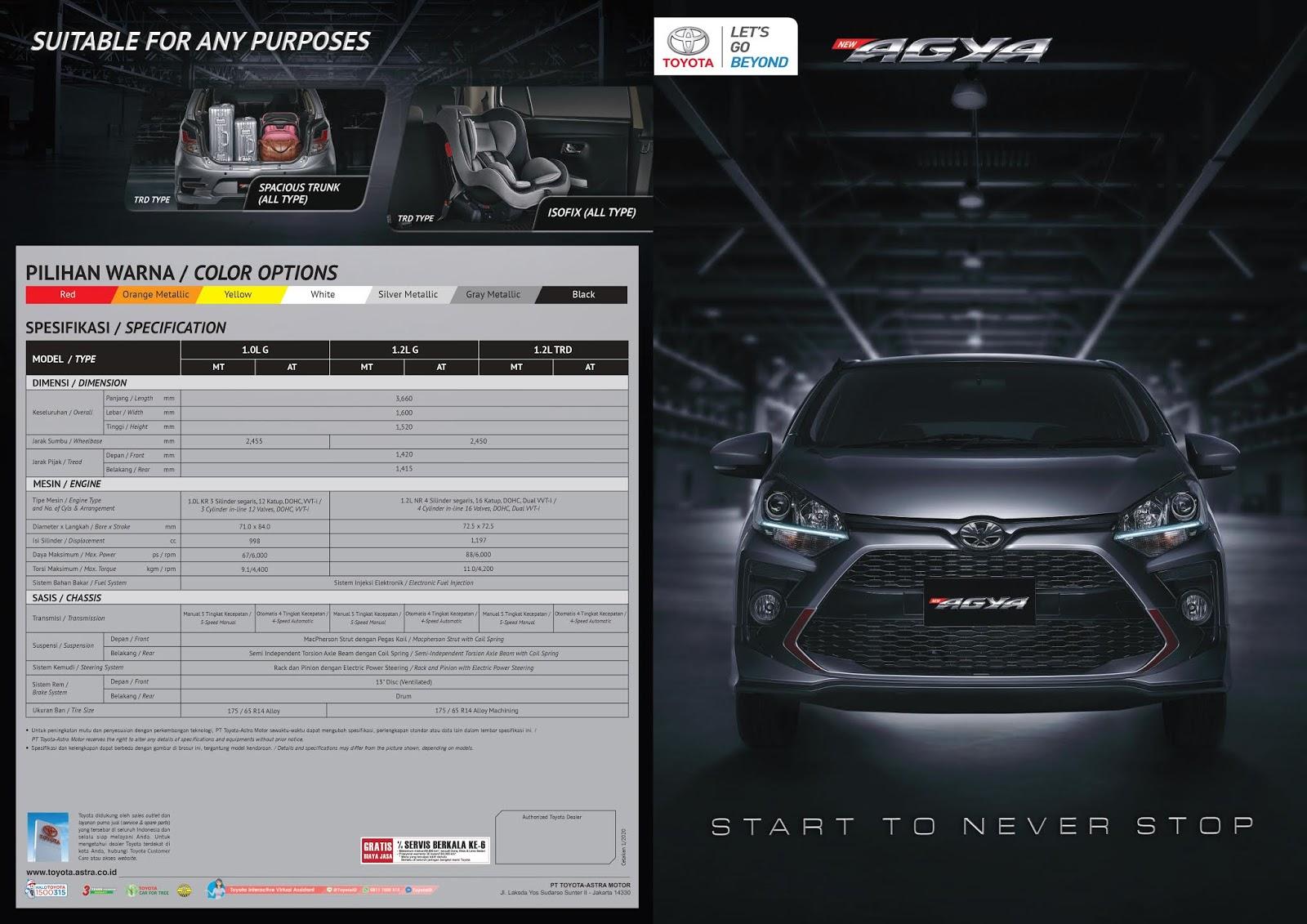 New Agya - Info Spesifikasi, Harga Toyota Agya Bali & Promo Toyota Agya Bali
