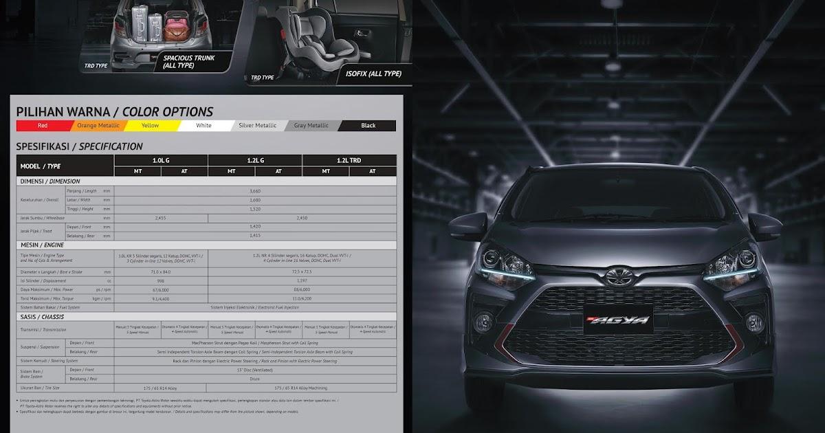 List grill chrome bumper new agya. New Agya - Info Promo & Harga Toyota Agya Bali 2021