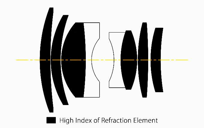 Оптическая схема объектива Kamlan 50mm f/1.1 II