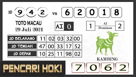 Prediksi Pencari Hoki Group Macau Kamis 29-07-2021