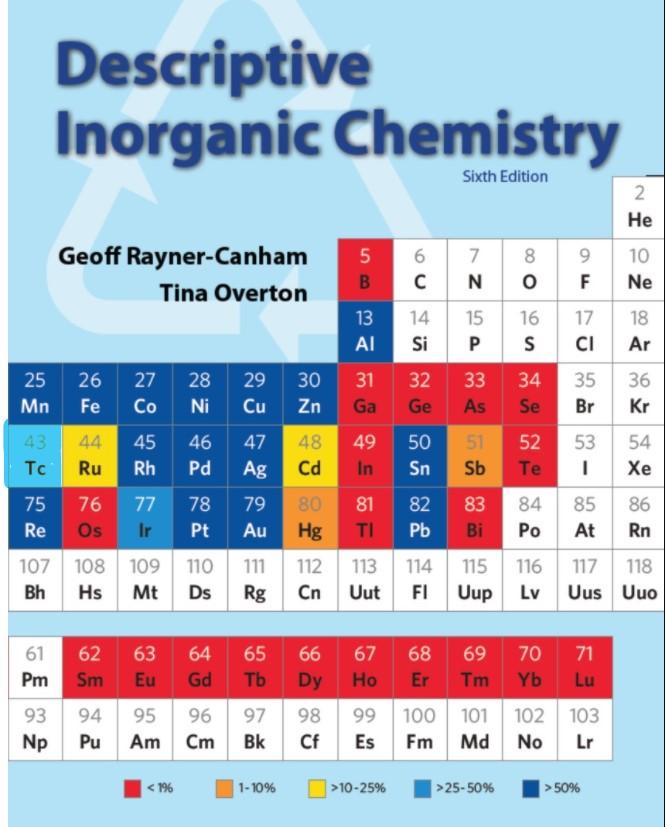 Descriptive Inorganic Chemistry 6th Edition in pdf