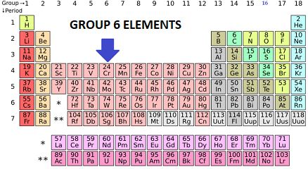 6th Group Elements in Periodic Table