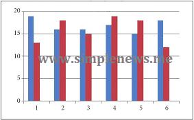 digram batang jenis kelamin www.simplenews.me