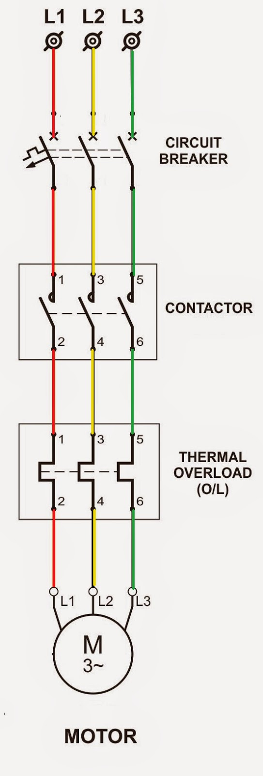electrical standards direct online dol starter rh electrialstandards blogspot com d.o.l starter control circuit diagram d.o.l starter power and control circuit diagram