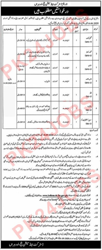 District and Session Court Lodhran Jobs Sep 2020