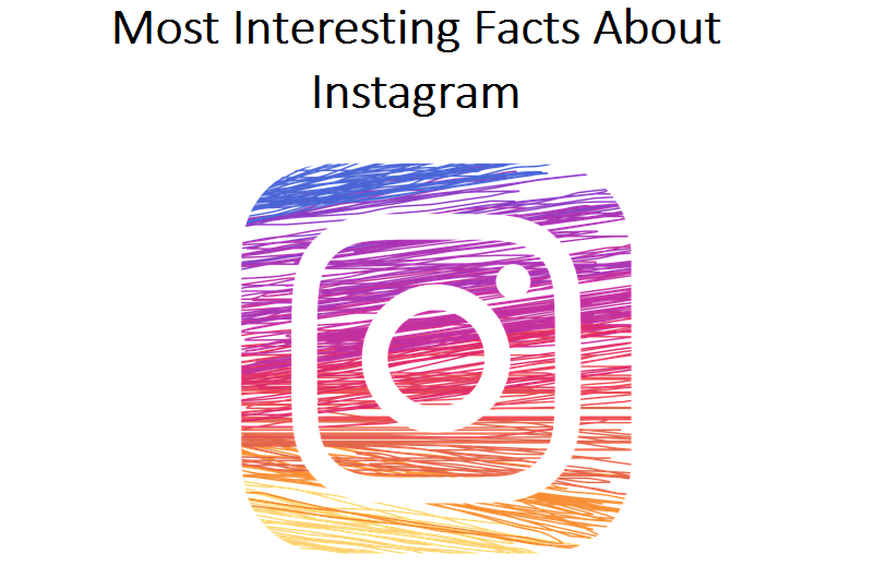Most Interesting Facts about Instagram