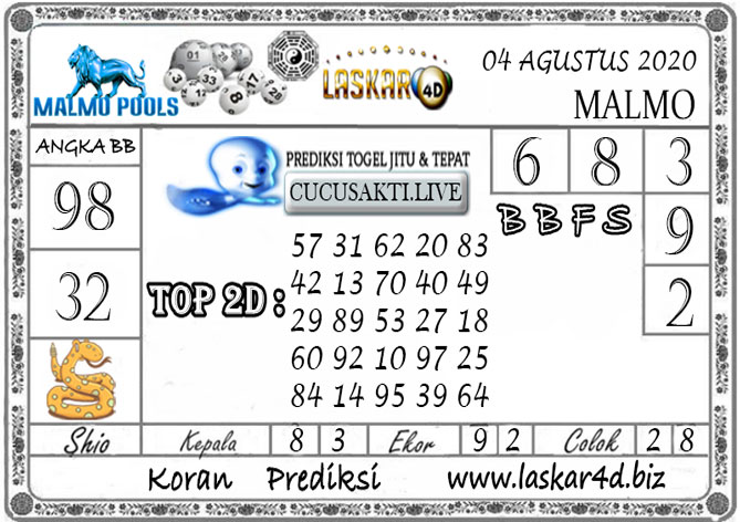 Prediksi Togel MALMO LASKAR4D 04 AGUSTUS 2020