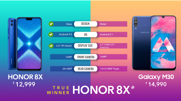 Tech Den: Honor View 20: Price speculation