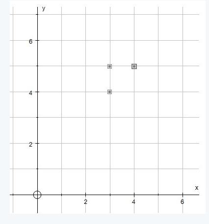 Jawaban Buku Matematika Kelas 8 Ayo Kita Berlatih 3 1 Hal 86 88 Relasi Yang Dapat Dibuat Dari Pentium Sintesi