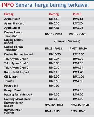 Sekolah Kawalan Di Malaysia Kronis J