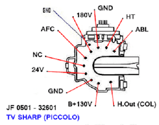Data Pin Out Flyback JF 0501  32601 TV SHARP (PICCOLO