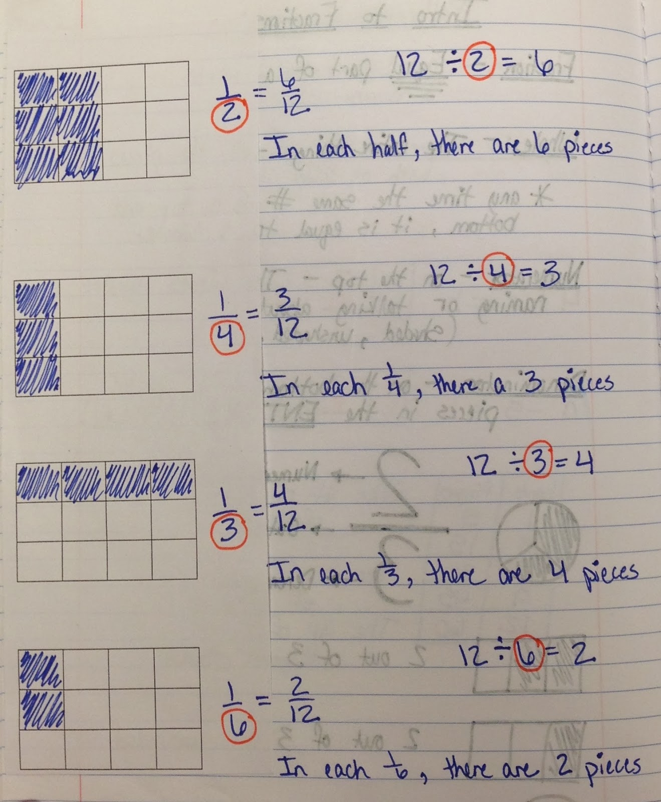 The 4th Grade May Niacs Introduction To Fractions