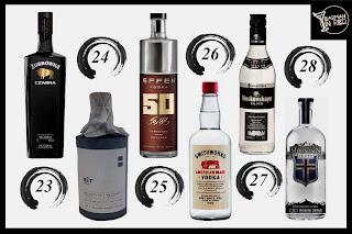 top vodka 2016