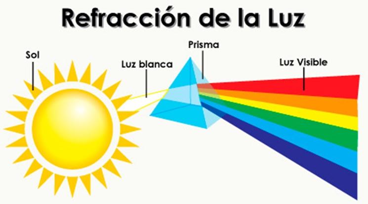 la luz afecta el color del cabello