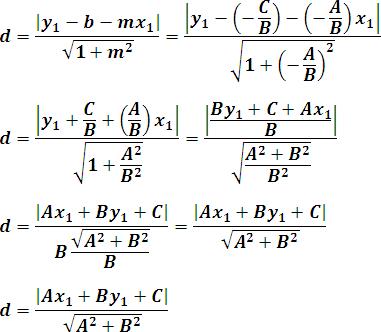 Proceso de obtención de la distancia de un punto a una recta usando la ecuación general de la recta